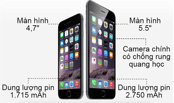 iPhone 6S và 6S Plus đều được nâng cấp cả về hiệu năng và camera