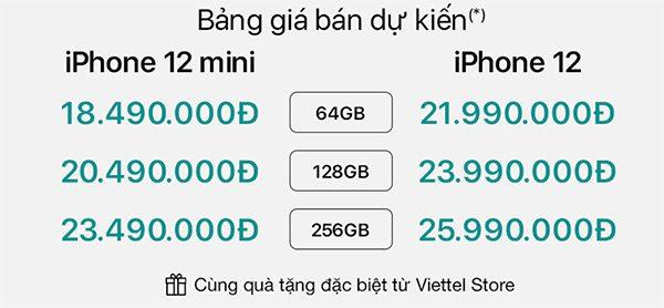 Gia Dat Gach iPhone 12 Mini