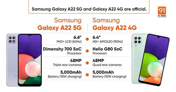 Thông số kỹ thuật Galaxy A22 trước đó